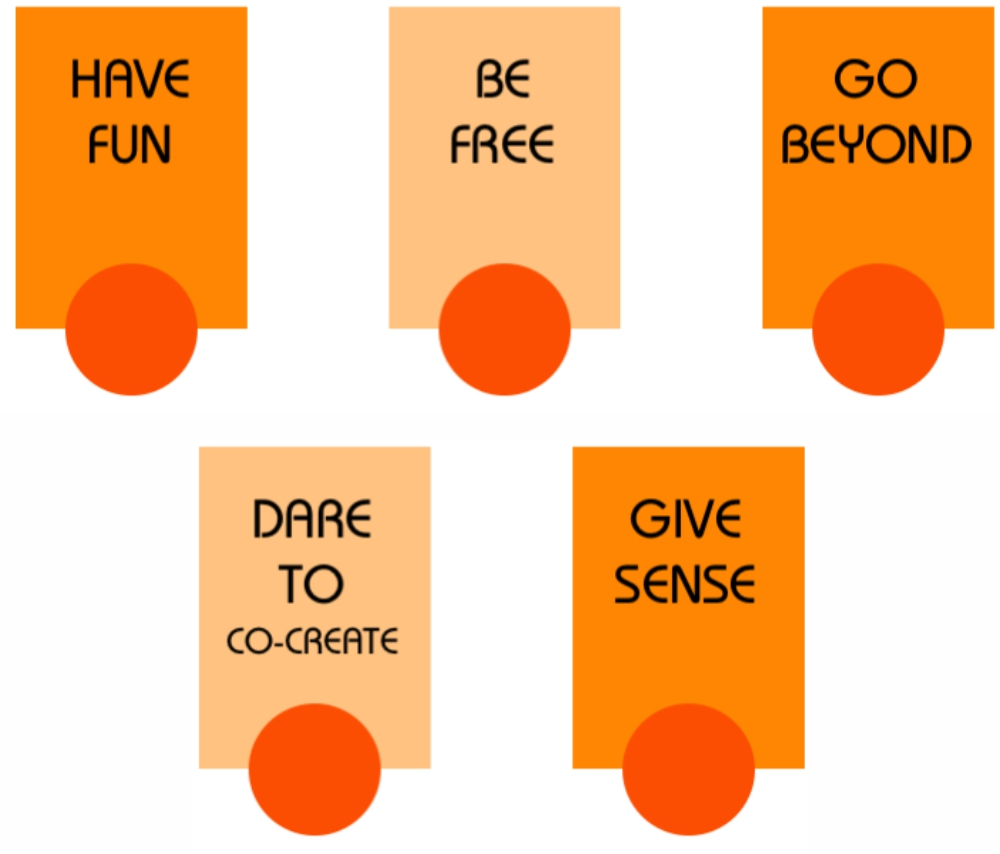 Have fun, Be free, Go beyond, Dare to co-create, Give sense